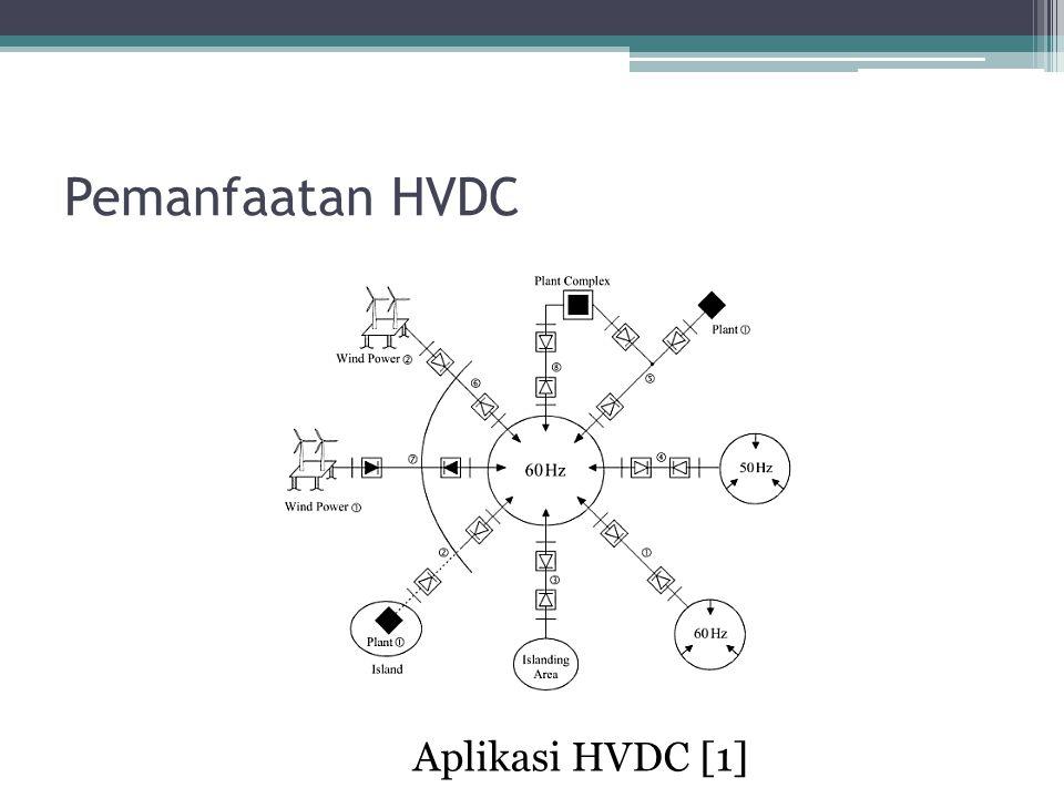 Pemanfaatan HVDC Aplikasi HVDC [1]
